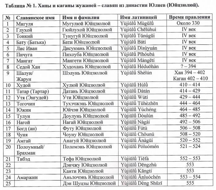 http://www.kubarev.ru/images/upl/17414.jpg
