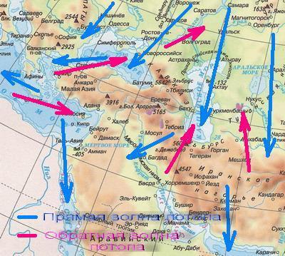 Схема Всемирного потопа